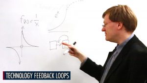anders-sandberg-technology-feedback-loops