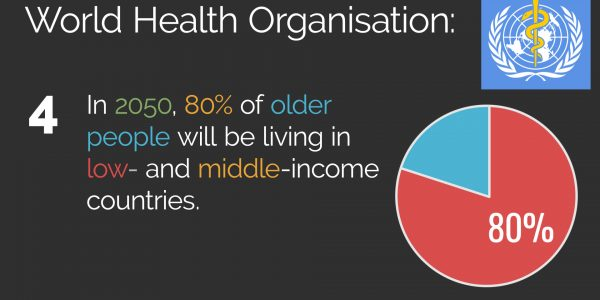 The End of Aging – WHO 4 – 80 perc elderly in low to middle income countries